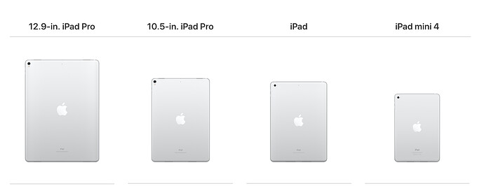 ipad-size-compairson-pro-ipad-mini