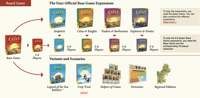 Catan-Expansion-Compatibility